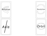 Rotation versus Revolution Foldable (Flippable)