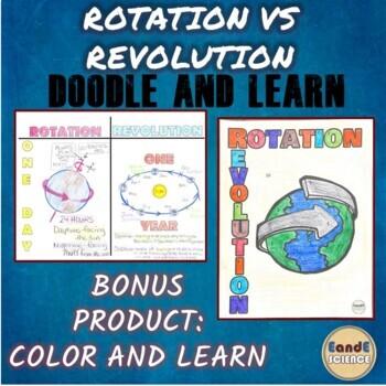 Rotation vs Revolution Science Doodle Notes