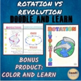 Rotation vs Revolution Science Doodle & Learn Notes
