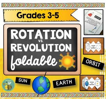 Rotation vs. Revolution- Interactive Notebook Foldable
