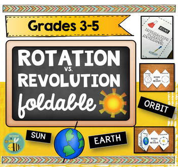 Rotation and Revolution Interactive Science Notebook foldable