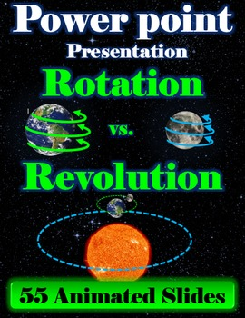 Rotation vs. Revolution Power Point Presentation (55 animated slides)