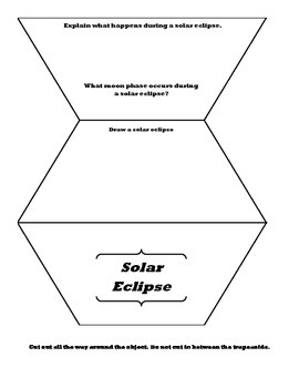 Rotation/Revolution, Lunar/Solar Eclipses, Things in Space Interactive Notebook