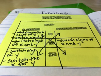 Rotations Foldable Notes for Interactive Notebook