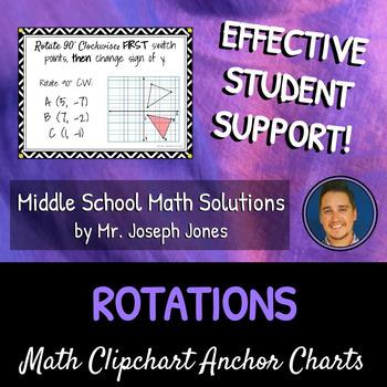 Rotations: DIY Math Anchor Chart CLIPCHART