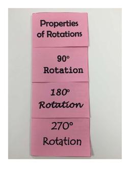 Rotations Foldable