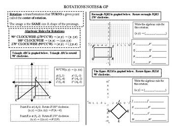 Rotations Notes & GP