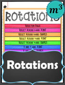 Rotations Notes for GOOGLE SLIDES