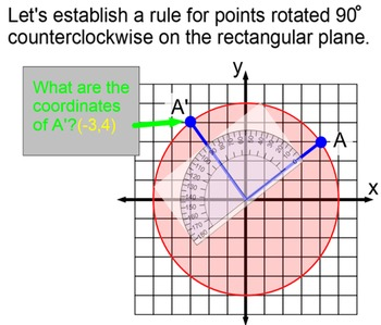 Rotations, Reflections, Dilations & Translations in Geometry for PDF