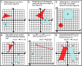 Rotations Reflections Dilations Translations In Geometry For Smart