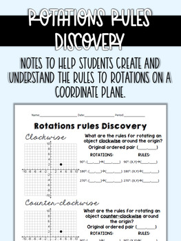 Rotations Rules Discovery