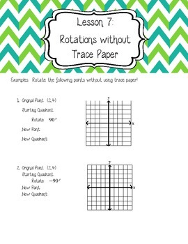 Rotations Without Trace Paper