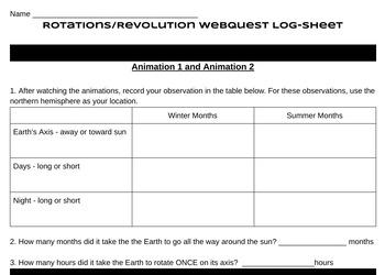 Rotations and Revolutions Webquest