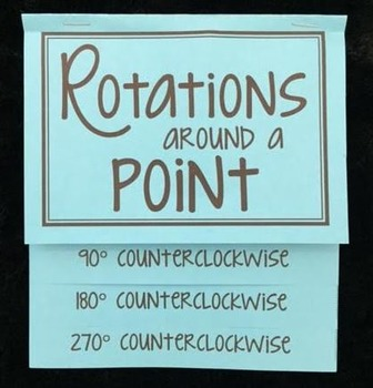Rotations around a Point (Geometry Foldable)