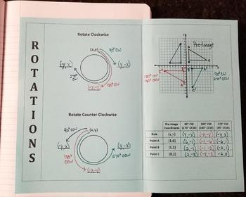 Rotations on a Coordinate Plane (Foldables)