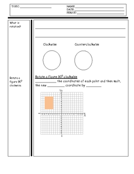Rotations with Figures