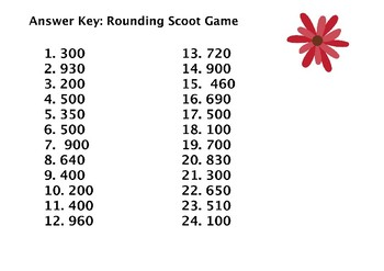 Rounding Scoot Game to Tens and Hundreds Place