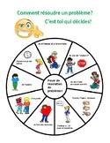 Roue de résolution de problème / conflict resolution wheel FRENCH