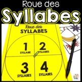 Roue des syllabes (1 syllabe, 2 syllabes, 3 syllabes et 4 syllabes)