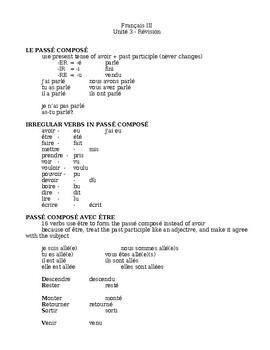 Rouge Unit 3 study guide