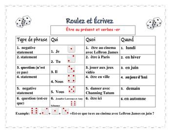 Roulez et écrivez être and regular er verbs
