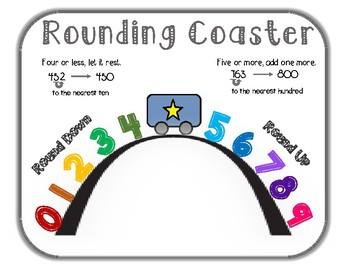Rounding Coaster Anchor Chart