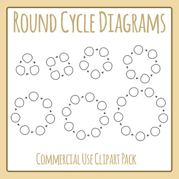 Round Cycles Clip Art Set for Commercial Use