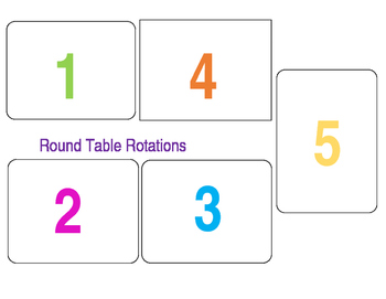 Round Table Rotations