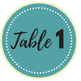 Round Table Signs - Student Tables