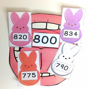 Easter Round to Nearest Hundred
