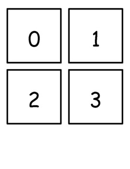 Rounding to the Tens