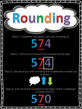 Rounding Anchor Charts