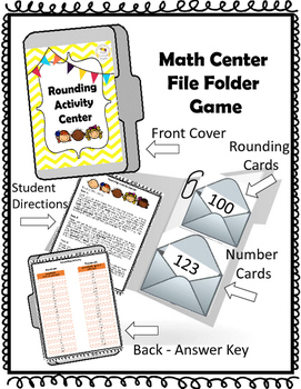 Rounding Around the Room Activity (Math Center) 4.NBT.3