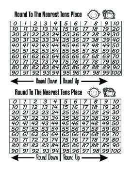 Rounding Charts - Color and Black and White