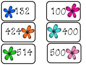 Rounding Concentration Bundle {Tens and Hundreds}
