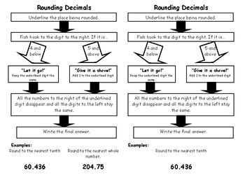 Rounding Decimals - Bundle