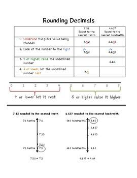 Rounding Decimals Chart