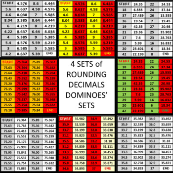 Rounding Decimals Dominoes:  4 Different set of Dominoes SOL 5.1