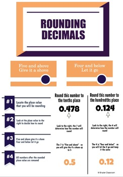 Rounding Decimals Infographic