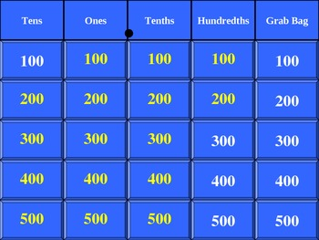 Rounding Decimals - Jeopardy PowerPoint
