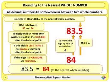 Rounding Decimals for Elementary School Math