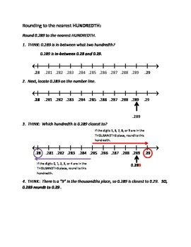 Rounding Decimals on a Number Line- Journal Notes