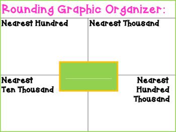 Rounding Graphic Organizer