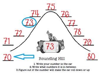 Rounding Hill