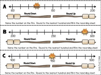 Rounding Hundreds on a Number Line