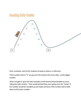 Rounding Interactive Notebook Practice and Visual