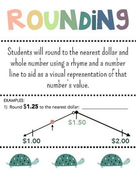 Rounding Money and Decimals