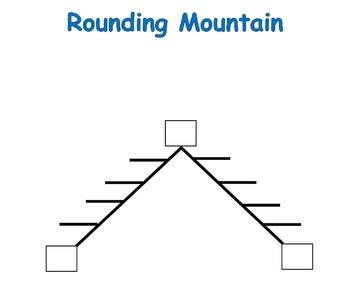 Rounding Mountain Game