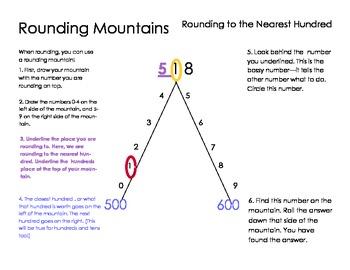 Rounding Mountains