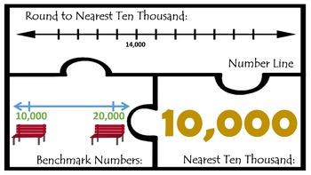 Rounding Nearest Ten Thousand Math centers Round Work Station Estimation